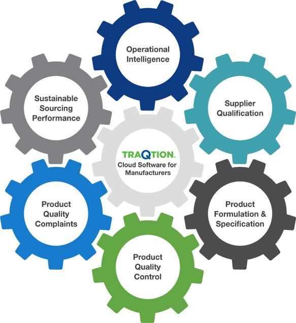 TraQtion Software for Manufacturers